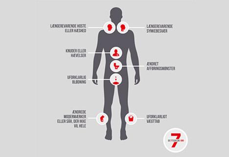 symptomer på hjernekræft